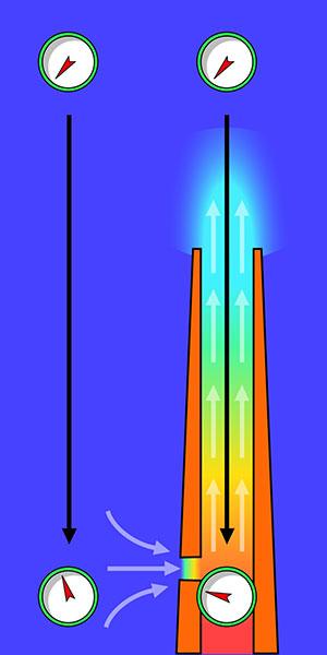 اثر دودکش - برج العرب