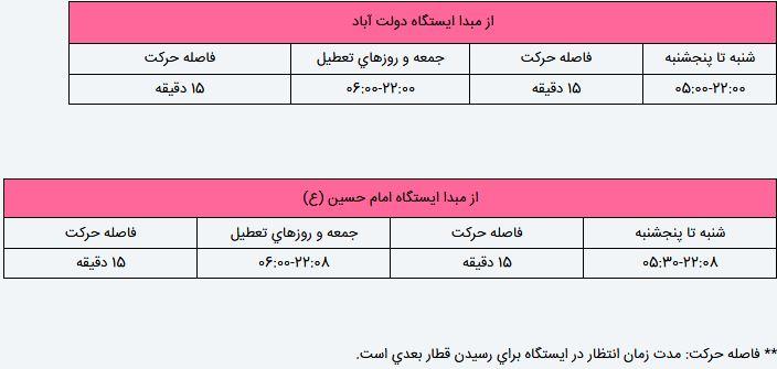 برنامه زمانی خط 14 متروی تهران
