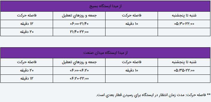 برنامه زمانی خط هفت متروی تهران