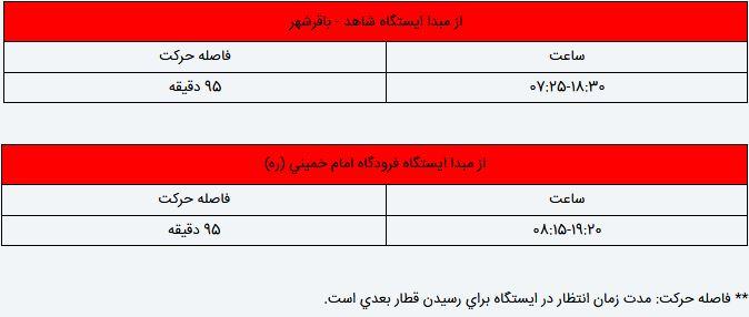 برنامه زمانی خط خط انشعابی فرودگاه امام خمینیمتروی تهران