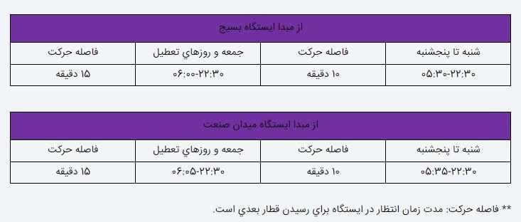 متروی تهران خط 7