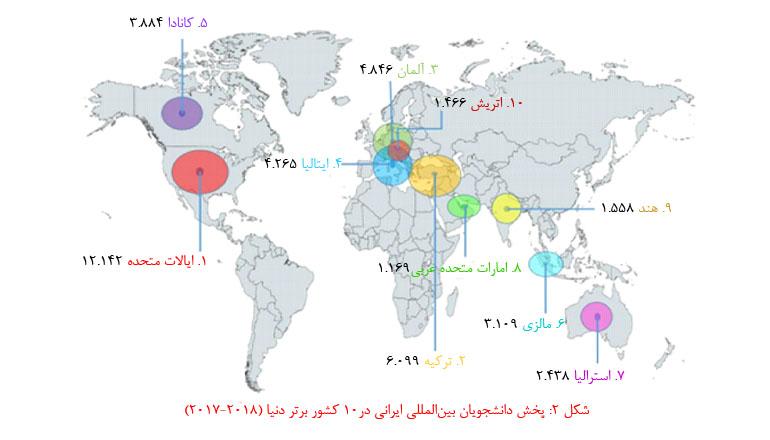 آمار مهاجرت دانشجویان ایرانی