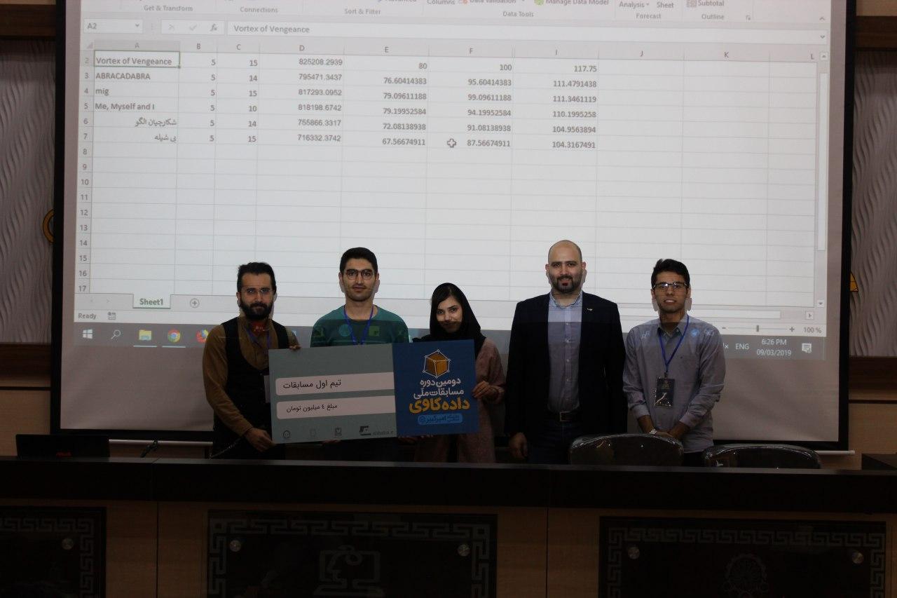 اختتامیه دومین دوره مسابقات ملی داده کاوی